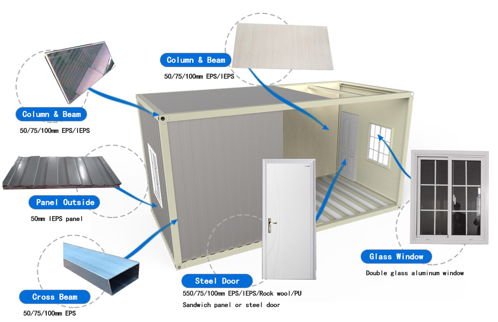 WELLCAMP, WELLCAMP prefab house, WELLCAMP container house container house for sale online for renting-5