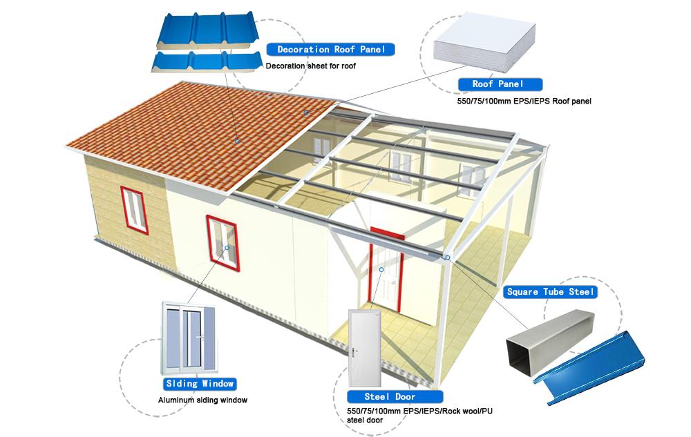 Modular Prefab Concrete Villa Sandwich Panel House, Wellcamp CV-5-4