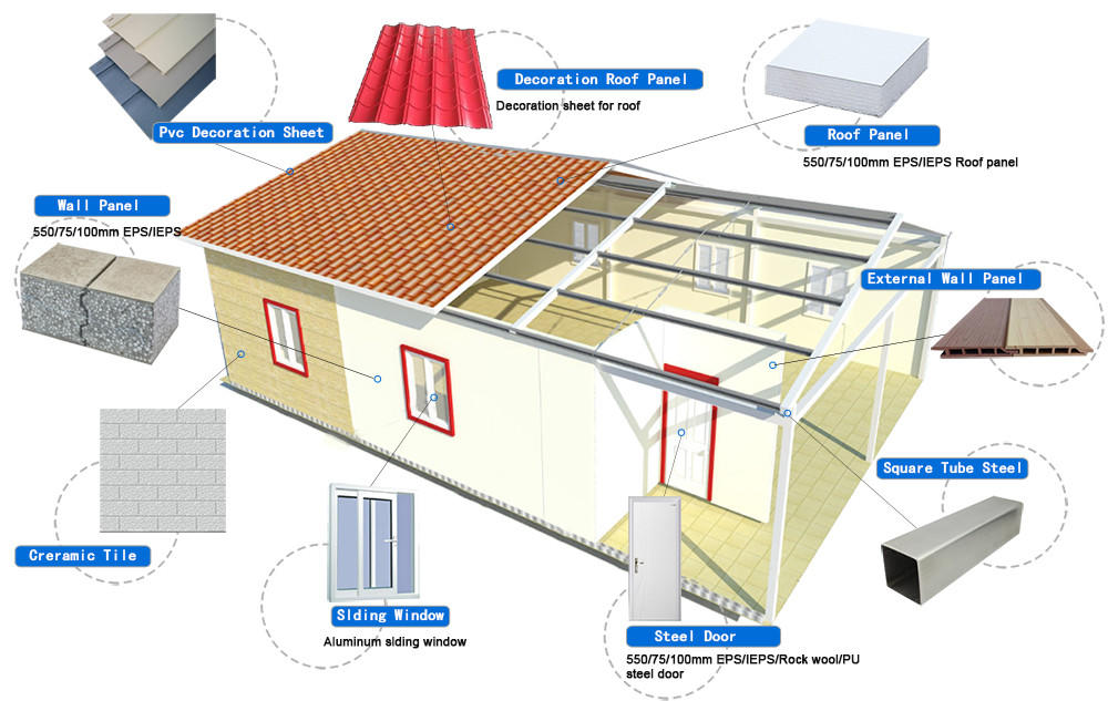 Custom prefabricated modular house building Prefabricated Concrete Villa