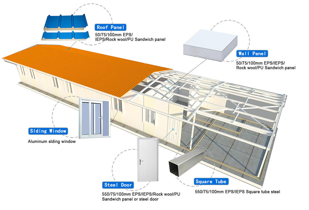 t3 storey two temporary modular prefabricated house suppliers