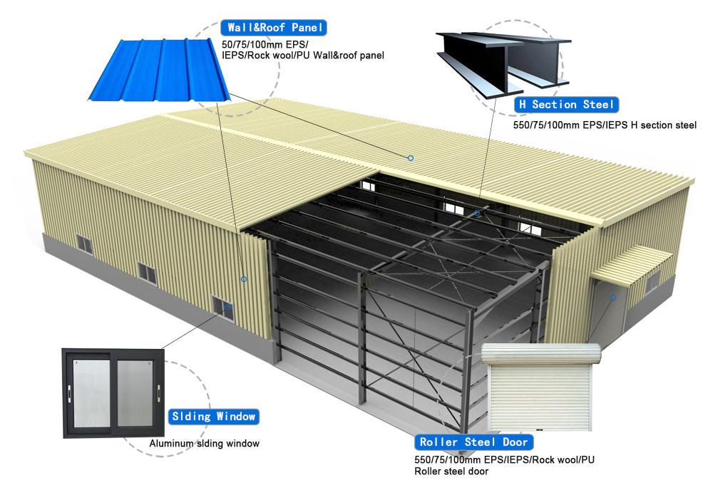 prefab warehouse span building Brand