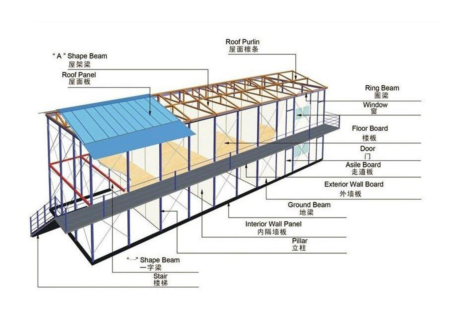 OEM prefabricated houses china price galvanized sale k3 prefab houses