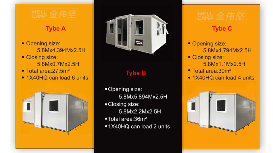 Wellcamp Butterfly Expandable Container House for Prefab Affordable Refugee Housing